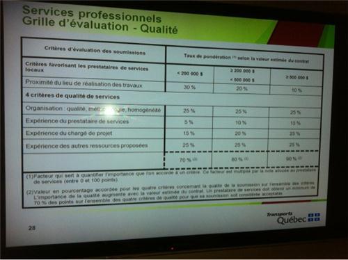 La commission charbonneau 12 juin 2012 radio - Grille d evaluation des risques professionnels ...