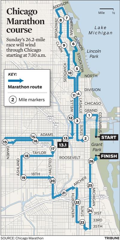 Chicago Marathon Map  Chicago Tribune