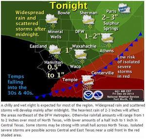 Dallas-Fort Worth Weather | Page 137 | Liveblog live blogging