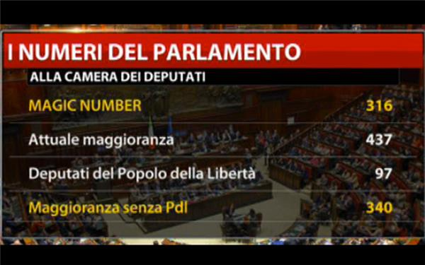 Governo i ministri pdl si dimettono sky tg24 live blog for Camera dei deputati diretta streaming