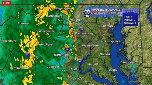 Weather Radar For Leesburg Va