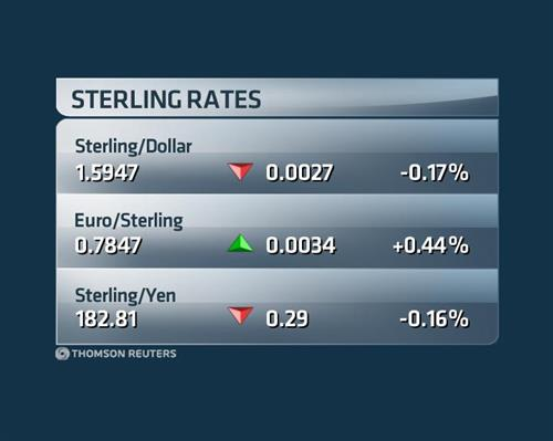 Cnbc forex rates