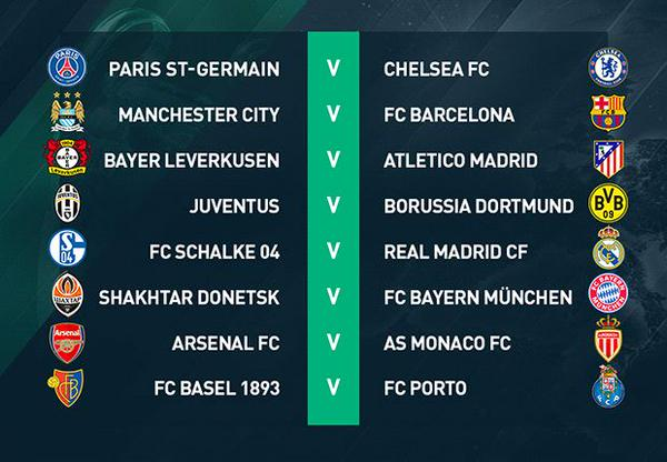 Champions League For Today