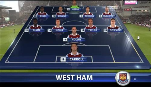 west ham line up today