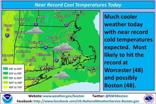Storm Team 5 Boston-area Weather