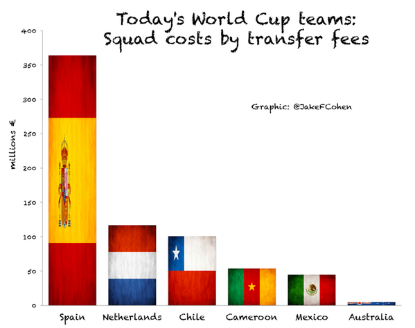 world cup 2014 reuters