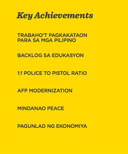 Aquino highlights 5-yr economic achievements