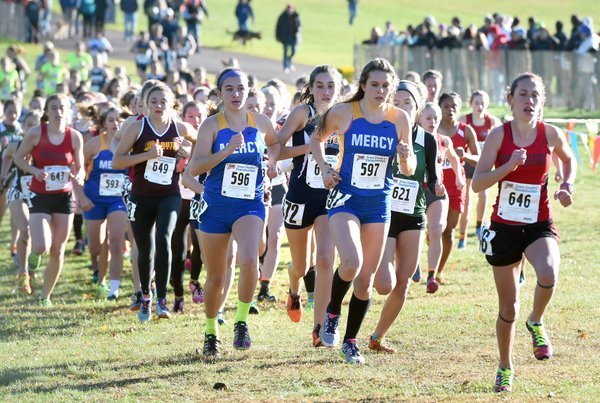 iowa state cross country meet 2015 results nfl