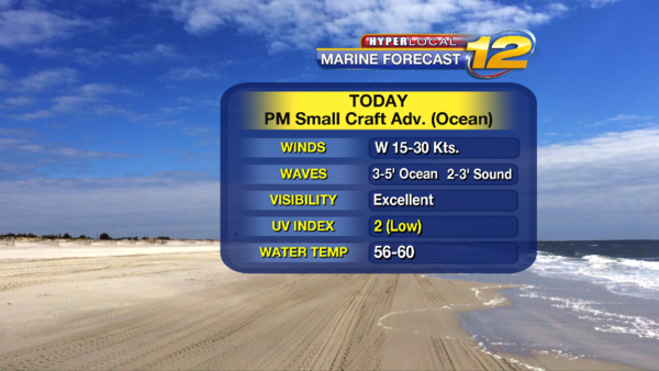 Small Craft Advisory Long Island November