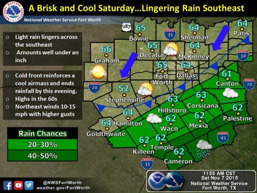 Channel 8 Weather Radar Dallas Tx - Bitterroot Public Library
