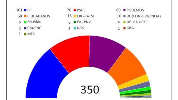 elecciones universidad zaragoza: