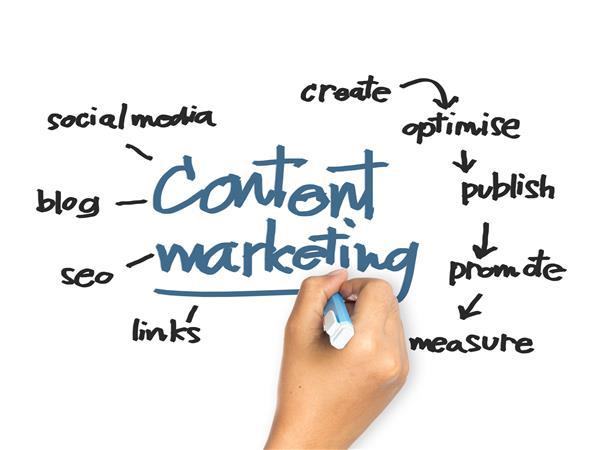 Content Marketing erreurs