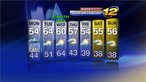 News 12 Connecticut Weather Extra | Page 11
