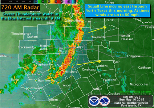 Dfw Weather Radar Live David Simchi Levi