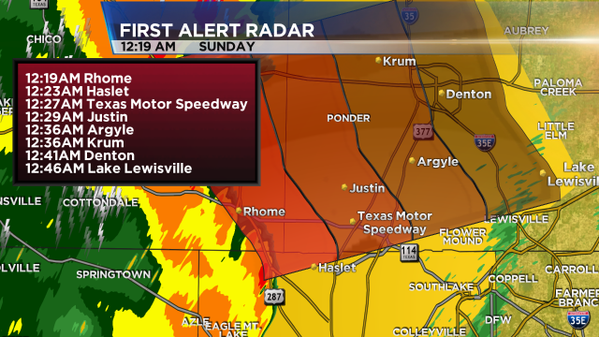 live weather radar dallas texas