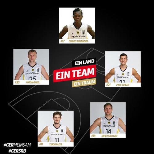 deutschland serbien basketball
