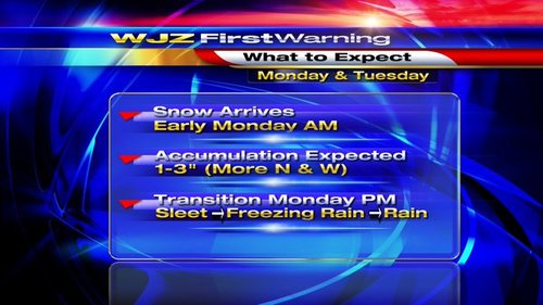 WJZ's First Warning Weather Blog | Page 44