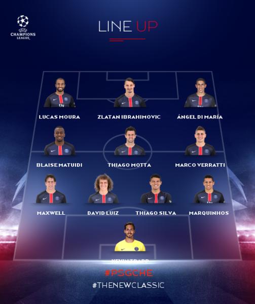 Lucas Moura Vs Willian: París Saint-Germain Vs Chelsea, Champions League: En Directo
