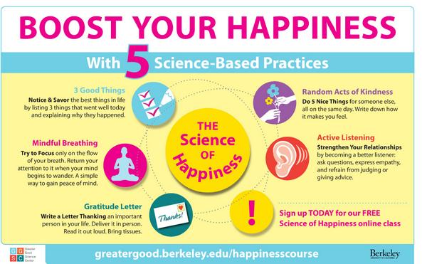 10 tweets to happiness straight from the experts cnn happy is as happy does check out these 5 exercises research proven to boost well being httppbsimgmediabva m7cuaa8ceg ccuart Images