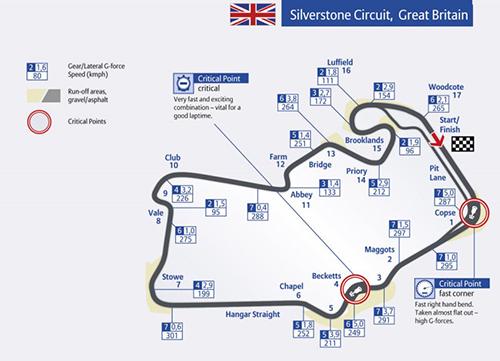 Clasificación del GP de Fórmula 1 de Gran Bretaña 2015, vuelta a vuelta