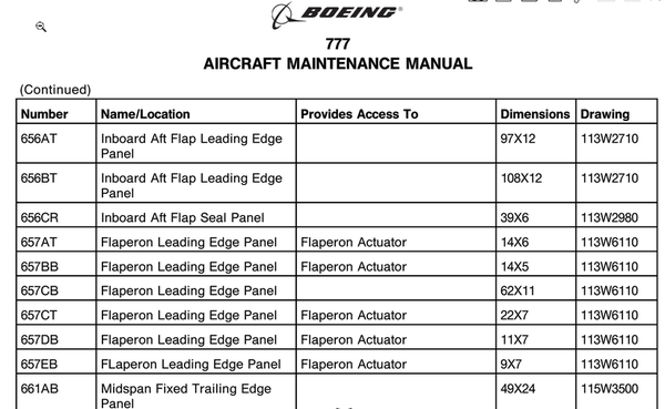 boeing 777 component maintenance manual how to and user guide rh taxibermuda co aircraft maintenance manual boeing 737 ng aircraft maintenance manual boeing