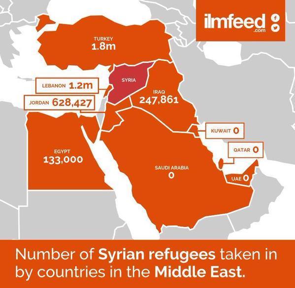 bēgļi