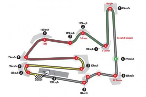 Circuito Japon : Clasificación motogp del gp de japón
