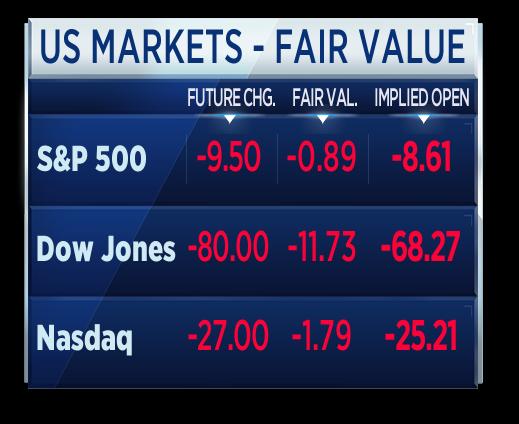 22a7452bfb Performance decisamente negativa per i futures sugli indici azionari Usa.