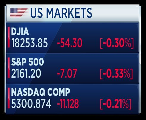 A Fairly Lack Er Start To The Calendar Fourth Quarter For U S Markets Yesterday And Main Equity Bourses Ended Like This