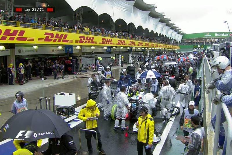 Resultado GP Brasil F1 - Fórmula 1