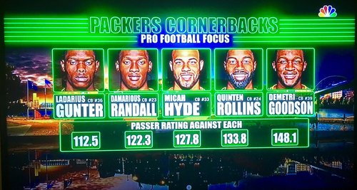 The buzz on the Packers-Redskins
