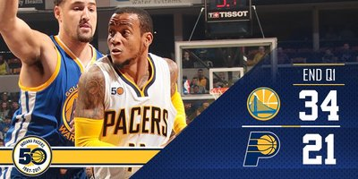 e6ea98b9ff0 End of the 1st quarter: Warriors 34, #Pacers 21. Rodney Stuckey 8p