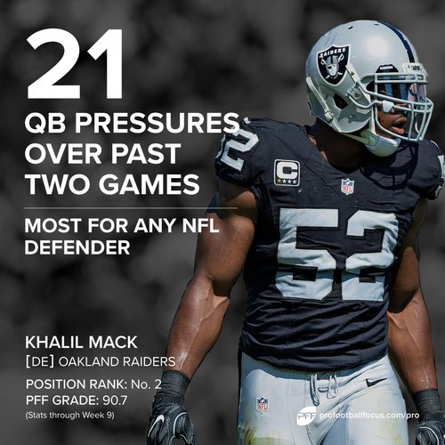 Oakland Raiders Live Blog- SF | Page 345