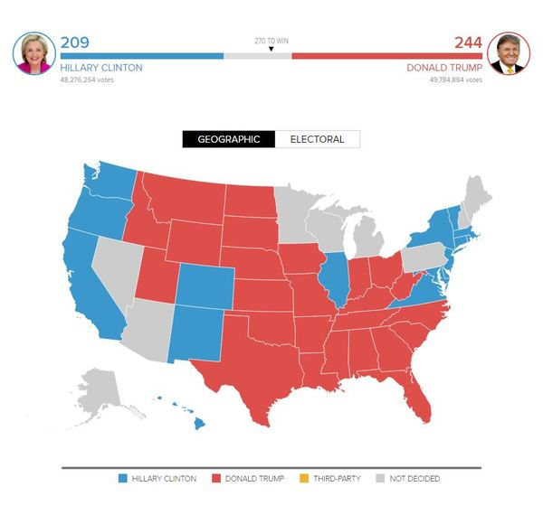 Reaction: Markets volatile as Trump wins race to be ...