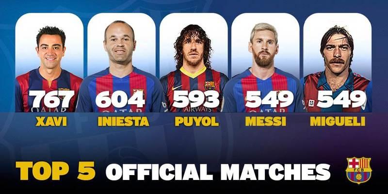 El Top 5 de partidos oficiales con el Barça sumando el de hoy