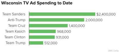 mindre dating lagar i Illinois gratis dejtingsajter utan kredit kort krävs
