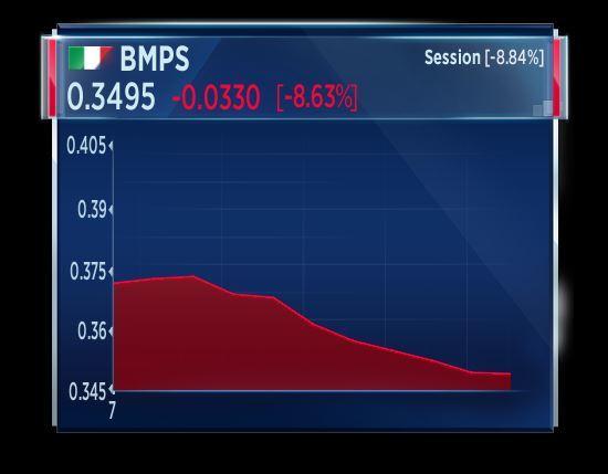Borse europee contrastate. Milano sulla parità ma con MPS ancora a picco