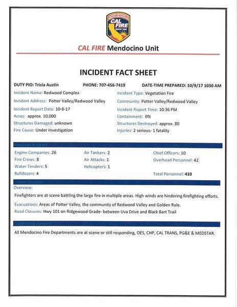 LIVE CALIFORNIA FIRE WATCH- Monday 10/9/2017