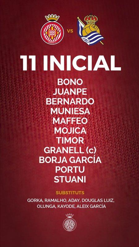 El once del Girona (foto Girona)