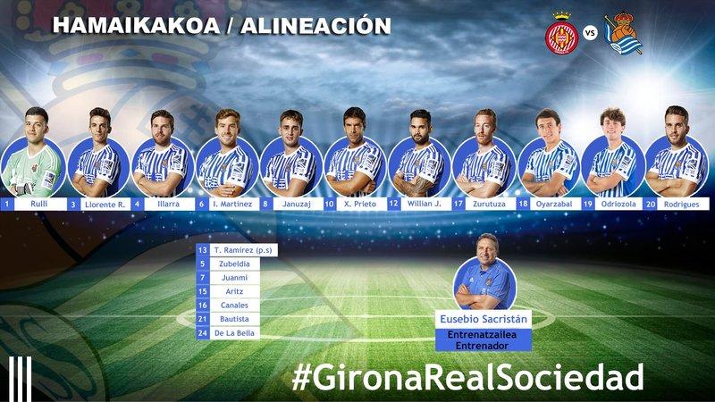 El once de la Real ante el Girona (foto Real Sociedad)