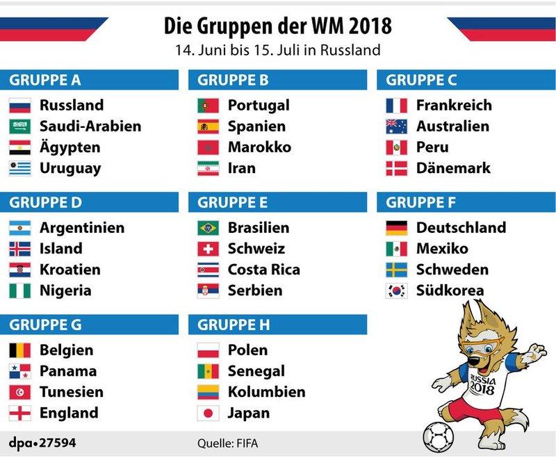 schweden fußball tabelle