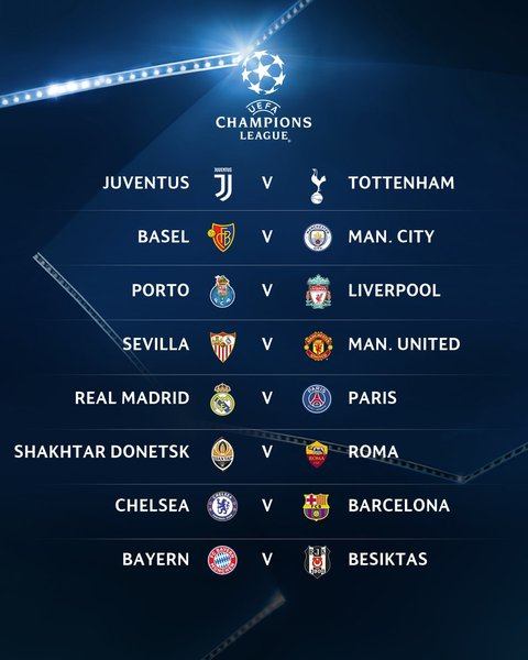 Llaves de Champions League