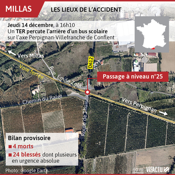 Train vs car  Millas - Actualité auto - FORUM Auto Journal