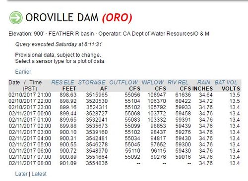 Oroville Dam Spillway Live Updates | Page 18