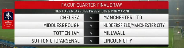FA Cup quarter-final draw AS IT HAPPENED: Chelsea v Man Utd ...