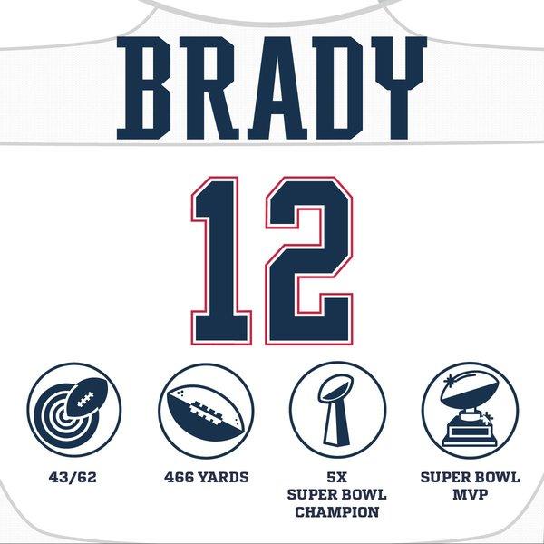 Live: Super Bowl LI