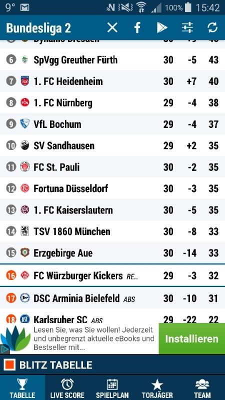 Frankenderby 1fc Nürnberg Zu Gast Bei Den Kickers In Würzburg