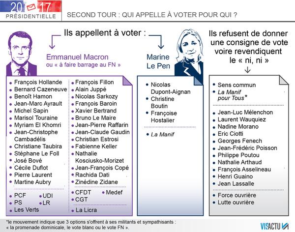 """Résultat de recherche d'images pour """"Pierre Laurent annonce le vote Macron du PCF à la télé Images"""""""