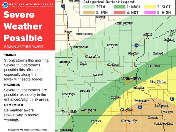 Please Keep Current On The Latest Weather Today Mnwx Wiwx Https Pbs Twimg Com Media Dabeawzxgaa882j Jpg