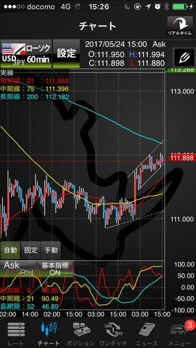 円 チャート リアルタイム ドル FXチャート一覧【リアルタイム更新】|みんかぶ FX/為替
